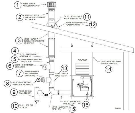 Chimney Parts And Supplies - parts breakdown for chimney components 10 quot through the