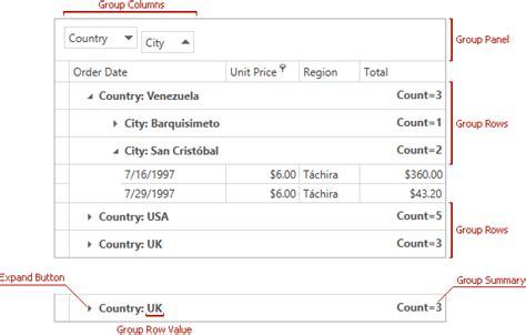 devexpress layout view grouping group panel data grid wpf controls devexpress help