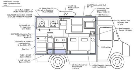 food truck diagram truck diagram www pixshark images galleries with a