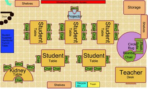 classroom layout rationale educational vision ms raizes digital teaching portfolio