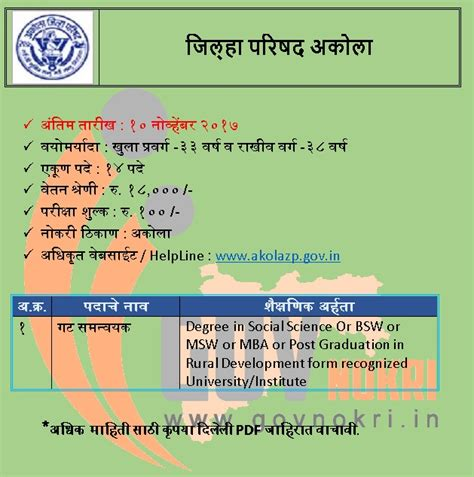Mba Msw Careers by Zp Akola Bharti 2018 Application Form