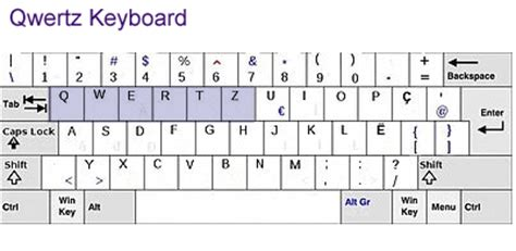 change keyboard layout japanese multilingual keyboards learn how to type foreign languages