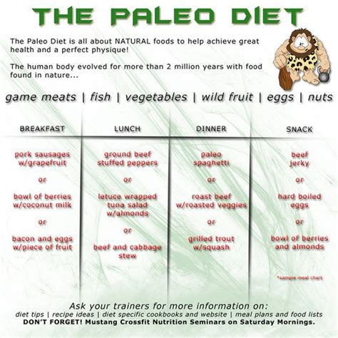 meatatarian the next level of the paleo diet books paleo diet for athletes look at and athletes performance
