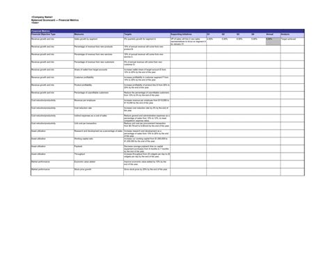 balanced scorecard excel template balanced scorecard template
