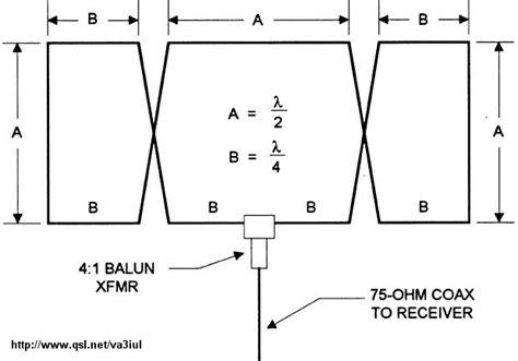sterba curtain yf1ar yankee foxtrot one alpha romeo wire antennas for