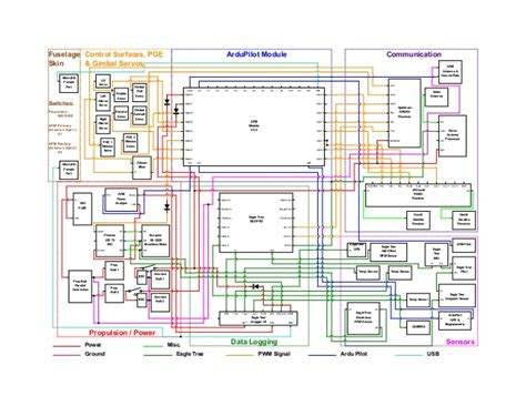 avionics wiring diagram new wiring diagram 2018