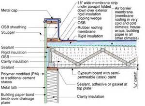 Dormer Window Regulations 25 Best Ideas About Flat Roof Construction On Pinterest