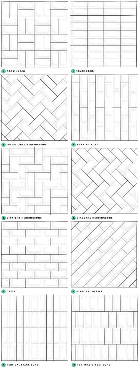Kitchen Backsplash Tile Patterns by Pattern Potential Subway Backsplash Tile Centsational Style