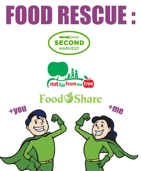 what is a rescue what is food rescue zooshare