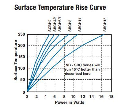 combining resistors to increase wattage combining resistors wattage 28 images 5 2 resistance power combining resistors resistors
