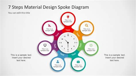10 step circular diagram style for powerpoint slidemodel circular powerpoint templates diagrams for presentations