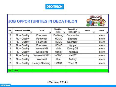 Business Model Decathlon