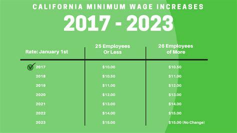 what is minimum wage 2017 minimum wage increases california pdf
