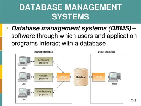 Database Management System Ppt For Mba by Ppt Chapter 7 Powerpoint Presentation Id 875689