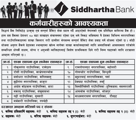 banking career in sidhartha bank limited 10 2 pass can apply