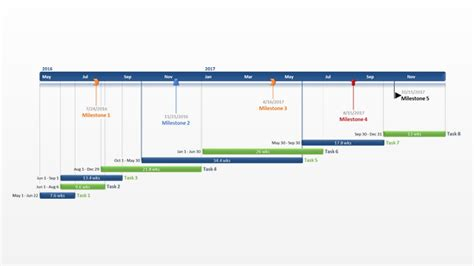 visio gantt chart template visio schematic layouts visio free engine image for user