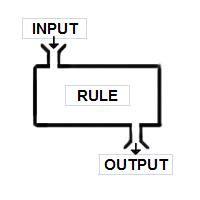 File function machine jpg wikipedia