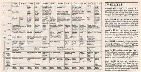 s day tv schedule s guide to not at tv part 2
