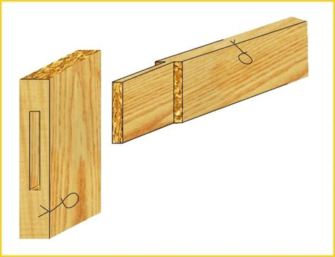 joints used in woodwork basic carpentry skills joints the readyblog