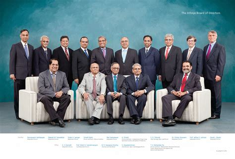 The Directors by Infosys Board Of Directors 2011