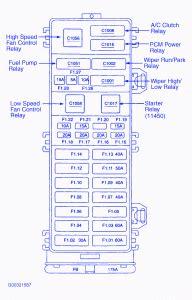 ford taurus se   fuse boxblock circuit breaker diagram carfusebox