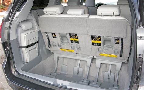 Minivan Cargo Space by Minivan Cargo Space Comparison Autos Post