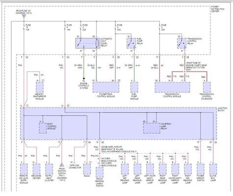 2000 dodge caravan fuse box diagram wiring diagram and
