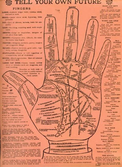 palm reading diagram palmistry chart charts graphs maps and other
