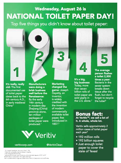 bathroom facts ten facts you didn t know about toilet paper