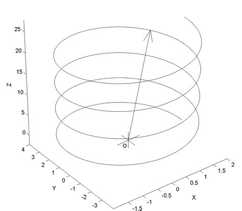 vector valued function wikipedia