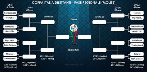Coppa Italia Calendario News Coppa Italia Calendario Sedicesimi Girone G