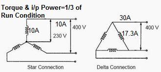 wye delta starter wiring diagram 32 wiring diagram