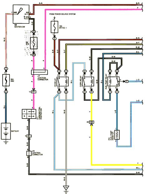 diagram of wiring harness 2007 toyota tundra 5 7 v8 2008