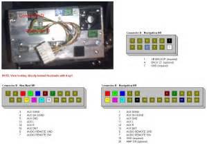 rear video camera integration with factory nav