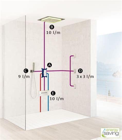 impianto doccia configurazioni doccia 4 uscite wellness firunico 174 di