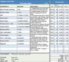 Catering Spreadsheet Template by Restaurant And Kitchens On