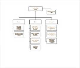 org chart template docs sle non profit organizational chart 6 documents in