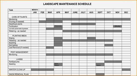 Landscape Management Plan Template Qualads Mowing Schedule Template