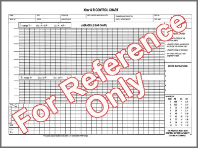 Xbar And R Chart Excel Template x bar and r chart template