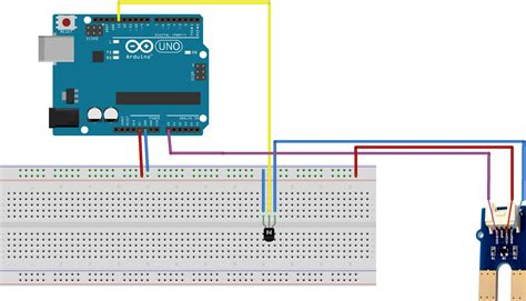 arduino code moisture sensor measure soil moisture with arduino gardening homautomation