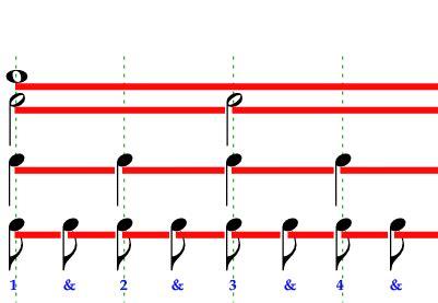 imagenes ritmo musical el ritmo openstereo