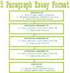 How To Write A Paragraph For An Essay by 5 Paragraph Essay Format