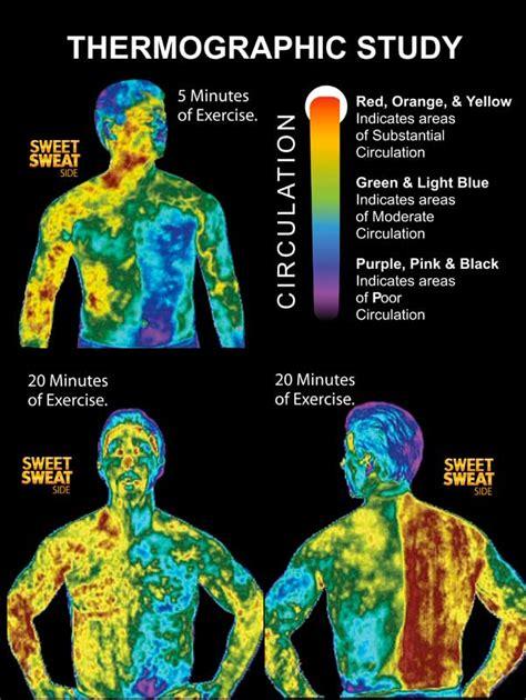 tattoo care exercise sweat amazon com sweet sweat skin cream 13 5 ounce health