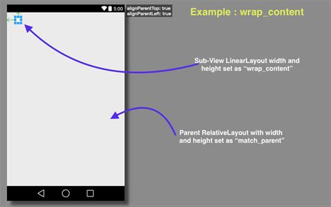 android layout width match parent fill parent vs match parent vs wrap content code2care