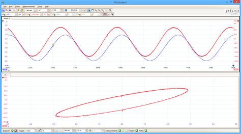 displaying the diode characteristics on the oscilloscope xy oscilloscope view