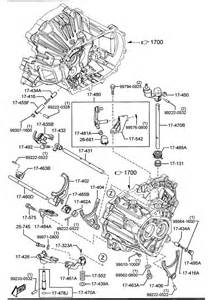 mazda manual transmission change system
