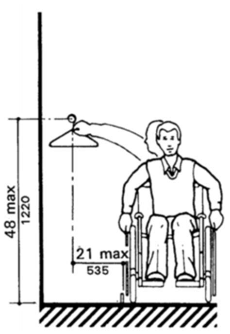 Ada Closet Design 1994 Architectural Barriers Accessibility Standards