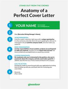 how to write the cover letter glassdoor