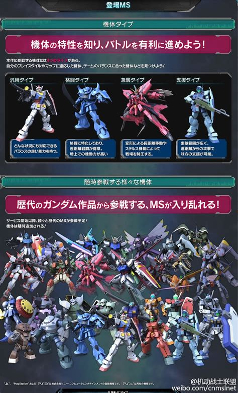 Kaos Gundam Mobile Suite 55 56 gundam battle operation next for playstation 3 and 4
