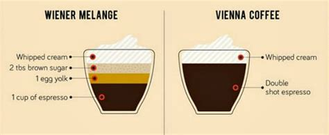 coffee cups around the worlds and coffee on pinterest 31 beautiful simple ways to drink your coffee around the